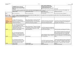 Sample Budget Plan For Non Profit Non Profit Business Plan Template Model Simple Nonprofit