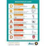 Resuscitation Chart Pdf Free Resuscitation Chart Safety Posters Fire And Safety