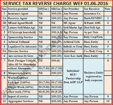 Taxable Income Chart 2016 Service Tax Reverse Charge Chart Wef 01 06 2016 Simple Tax