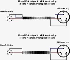 1 4 cable wiring diagram wiring diagram basic balance 1 4 jack wiring wiring diagram repair guideswiring diagram xlr to 1 4 mono jack