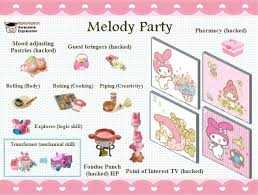 Sims 1 Melody Party set - Awesome Expression