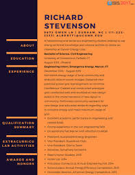 Amazing Modern Professional Resume Template Motif Documentation