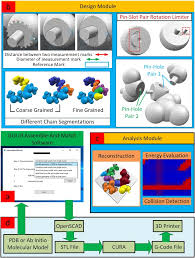 Assemble-And-Match: A Novel Hybrid Tool for Enhancing Education and  Research in Rational Structure Based Drug Design | Scientific Reports