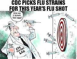 kinds of flu shots ile ilgili görsel sonucu