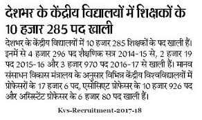 Image result for KVS Recruitment 2017