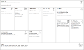 Project Canvas Defining Projects In A Structured Way