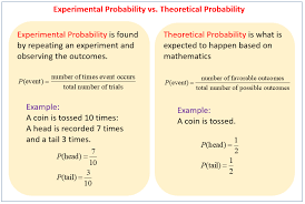 Probability Chart Examples Theoretical Probability And Experimental Probability
