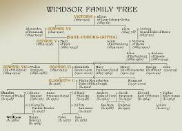 what s so special about the british royal family the world  below is a fuller picture of the family tree of the house of windsor