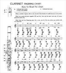 8 Hole Carnatic Flute Finger Chart 60 Qualified Flute Chart Notes