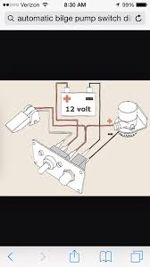 rule automatic bilge pump switch wiring diagram images switch wiring diagram for a bilge pump switch the