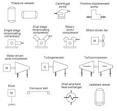 Common P Id Symbols Used In Developing Instrumentation