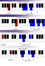 Don Moen Piano Tutorials For Beginners