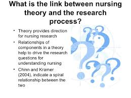 Fawcett     identified guidelines for nursing research and guidelines for  nursing practice based on the Roy Adaptation Model  The guidelines for  research     SlidePlayer