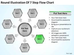 Round Illustration Of 7 Step Flow Chart Consultant Business