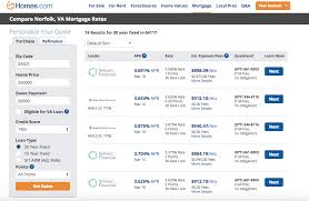 Guide To Mortgage Rate Comparison Tables Homes Com