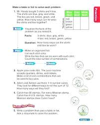 Social Skills Worksheets For Teens Elegant Study Best