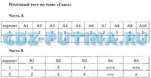ГДЗ от Путина к тестам по русскому языку класс Селезнёва 3 Итоговый тест по теме Союз