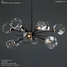 battery operated chandelier for bedroom new battery operated lamps for living room battery operated ceiling of