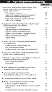 COBIT Case Study  Use of COBIT   for ISACA Strategy Implementation Pinterest