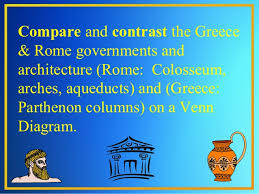 compare and contrast essay about and rome greek civilization