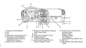 mitsubishi mirage 1 5 engine diagram wiring diagram mitsubishi mirage 1 5 engine diagram wiring library2000 mitsubishi 3 5 engine diagram wire data schema