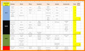 Clothing Inventory Spreadsheet Clothing Inventory Spreadsheet Luxury Excel Spreadsheet Templates