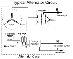 higher voltage fool your alternator electronics forum this shows an alternator a built in voltage regulator vr basically the voltage regulator senses the battery voltage on the s wire and controls the