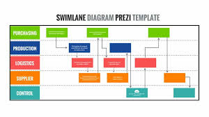 Workflow Chart Template Powerpoint 68 Best Of Photos Of Swimlane Flowchart Template Powerpoint