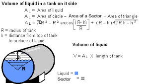 Tank Dip Chart Calculator Horizontal Cylindrical Tank Volume And Level Calculator