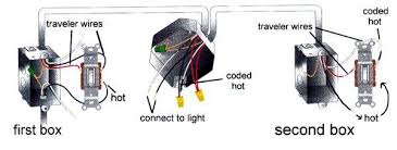 light switch wiring diagram image wiring electrical wiring diagram shop wiring house and on 110 light switch wiring diagram