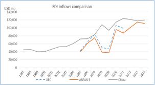 Macro Dashboard Emerging Markets Monitor Ceic