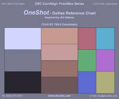 Dsc One Shot Chart Cameras A New Chart For Film Style Production The Dsc