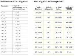 standard area rug sizes stunning on bedroom regarding amazing dining room rugs size common 3