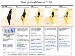 israel palestine conflict timeline what s a peaceful solution to the israeli palestinian conflict