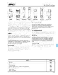Skf Oil Seal Cross Reference Chart Abma Numbers And Mrc Equivalent Skf Com
