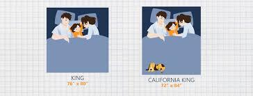 california king mattress vs king. King Vs California Bed Size Mattress K