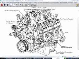 similiar chevy silverado engine diagram keywords chevy silverado engine diagram