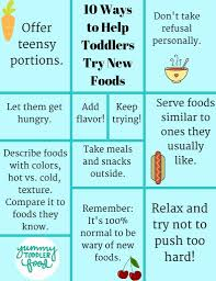 Trying New Foods Chart 10 Simple Ways To Help Your Toddlers Try New Foods