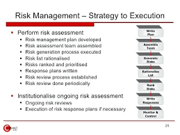 Network Risk Assessment Template – Template Collection Stockoptionspick
