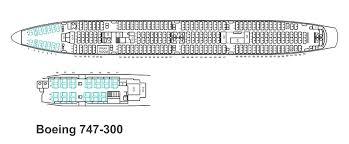 A340 300 Sas Seating Chart Mahan Air Seat Map