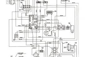 kohler wire diagram hp kohler engine wiring diagram image wiring M12 Wiring Diagram For Kohler Command wiring diagram kohler generator wiring image kohler steam generator wiring diagram kohler auto wiring diagram on 15Hp Kohler Command Wiring-Diagram