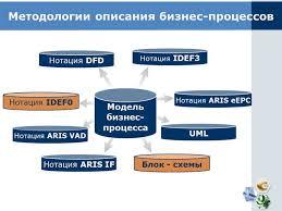 Система менеджмента качества на предприятии диплом система менеджмента качества на предприятии диплом