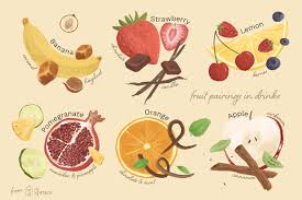 Fruit Food Combining Chart The Ultimate Guide To Fruit Flavor Combinations