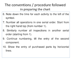 Process Chart Powerpoint Slides