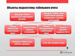 Презентация на тему Дипломная работа Разработка подсистемы  9 Объекты подсистемы табельного учета 9