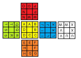 Pattern To Solve A Rubix Cube Cool How To Solve The Rubik's Cube Blindfolded