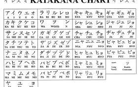 Katakana Chart Full 3d Design Katakana Chart 1 Tinkercad