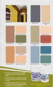 Berger Paint Chart Specific Penta Paints Caribbean Paint Chart 2019