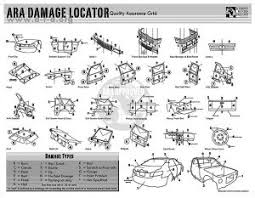 Ara Damage Locator Chart Ara Damage Locator Landscape Scotts Used Parts