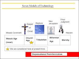 45 Organized Eschatological Timeline Chart